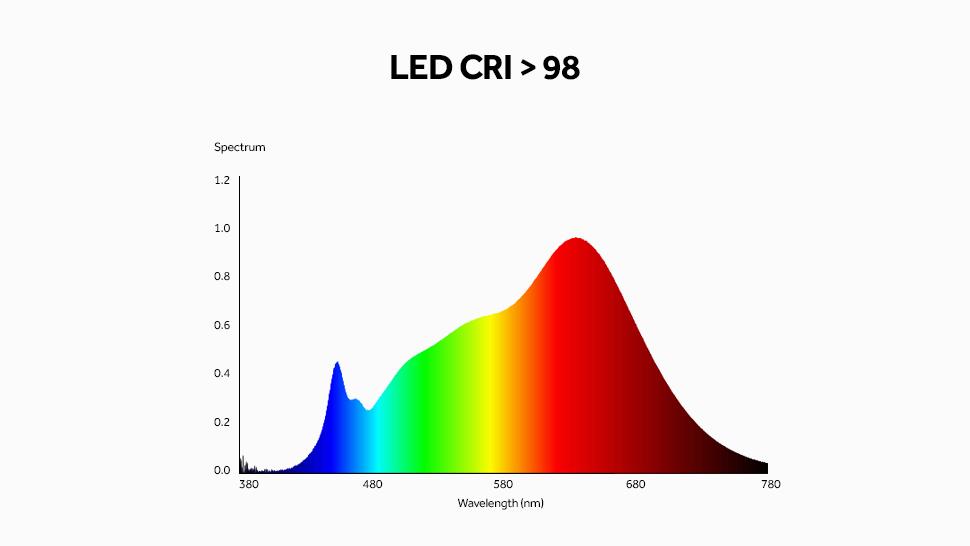 Led Cri Gt 98 Reggiani Illuminazione